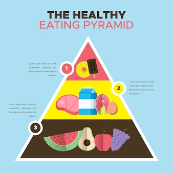 Plantilla de pirámide alimenticia