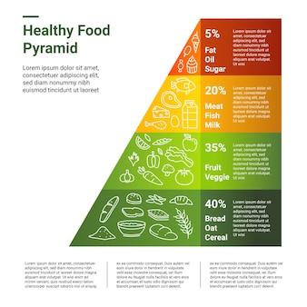 Plantilla de pirámide de alimentos saludables