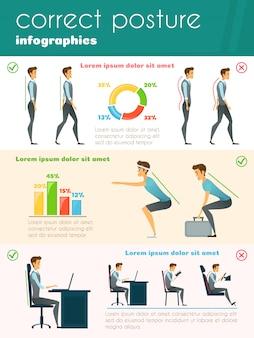 Plantilla plana de infografías de postura
