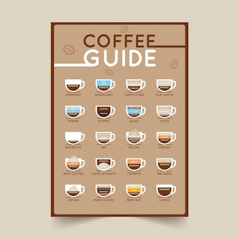 Plantilla de póster de guía de café