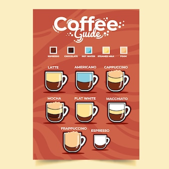 Plantilla de póster con guía de café