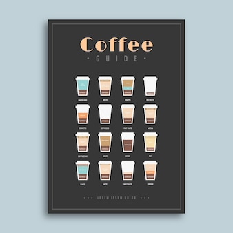 Plantilla de póster guía de café