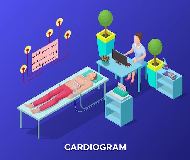 Plantilla de procedimiento médico de cardiograma isométrico