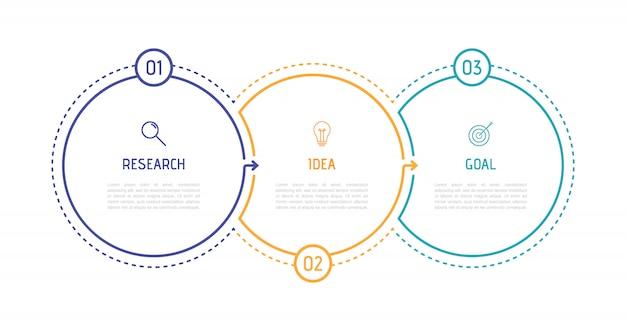 Plantilla de proceso empresarial infografía. diseño de línea delgada con números 3 opciones o pasos.