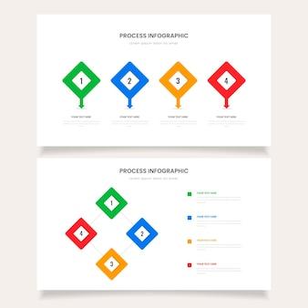 Plantilla de proceso plano infografía
