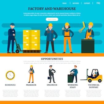 Plantilla de sitio web industrial plana