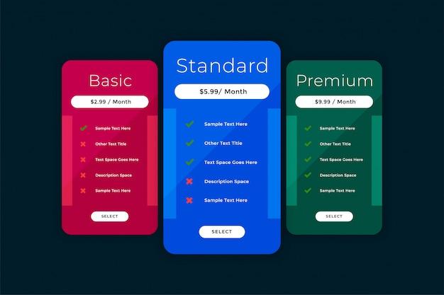 Plantilla de tabla de comparación de tabla de precios del sitio web