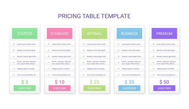 Plantilla de tabla de precios diseño de gráfico de comparación cuadrícula de datos de precios