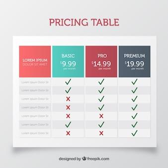 Plantilla de tabla de precios en diseño plano