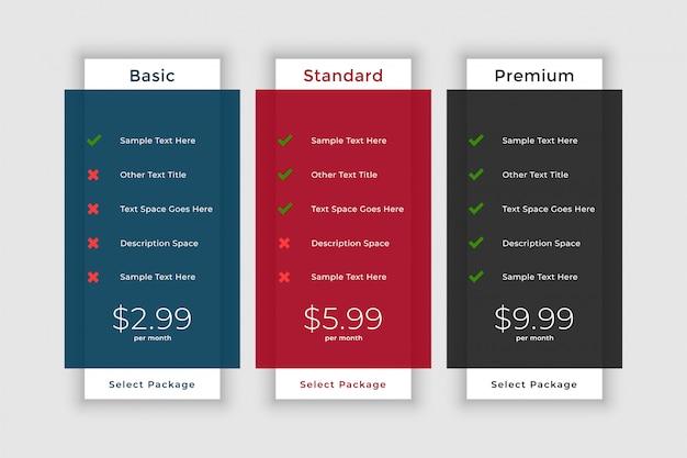 Plantilla de tabla de precios para sitio web y aplicación