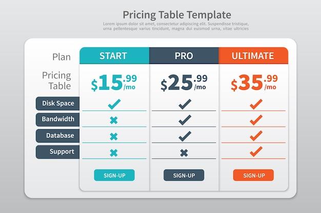 Plantilla de tabla de precios con tres tipos de planes.