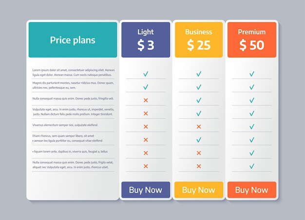 Plantilla de tabla de precios. vector. cuadro comparativo del plan. establezca una cuadrícula de datos de precios con 3 columnas. lista de verificación
