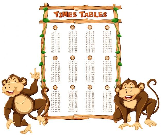 Plantilla de tablas de tiempo con dos monos