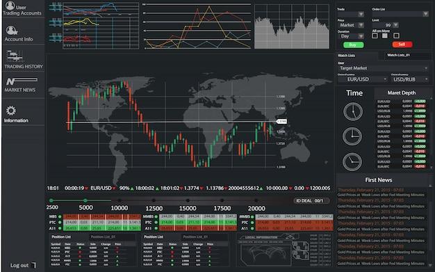 Plantilla de tablero de infografía con gráficos de diseño plano y tablas