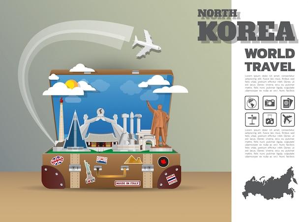 Plantilla de viaje de corea del norte