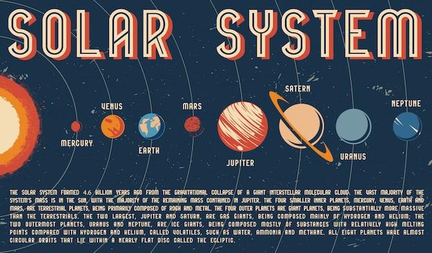 Plantilla vintage colorida del sistema solar