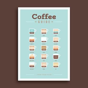 Plantilla de volante de guía de café