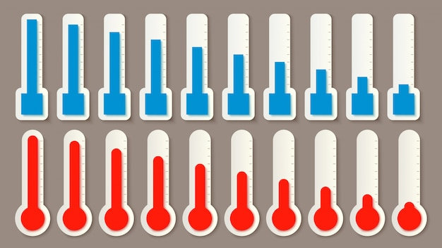 Porcentaje de ajuste del termómetro