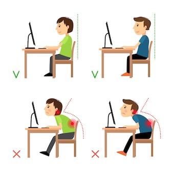 Posición incorrecta y correcta para sentarse en la espalda