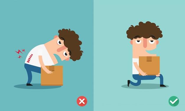 Posición de transporte incorrecta y derecha, ilustración inadecuada o en contra del transporte adecuado,