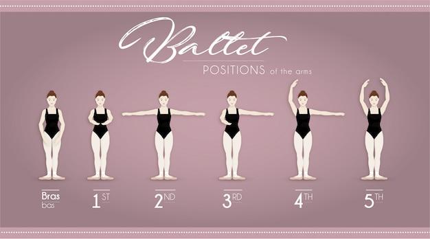 Posiciones de ballet de los brazos femeninos.