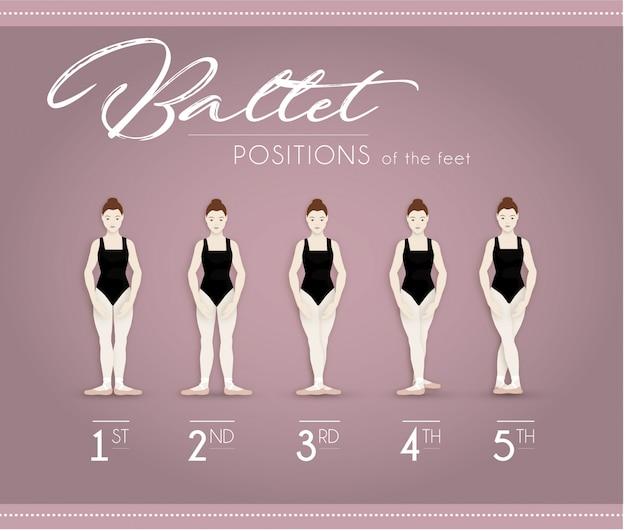 Posiciones de ballet de los pies femeninos.