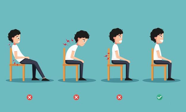 Posiciones incorrectas y correctas para sentarse, ilustración