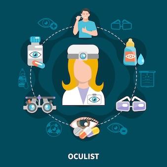 Póster de diagrama de flujo plano de oculista con tratamientos de terapia de atención ocular de diagnóstico optométrico recetas de lentes correccionales