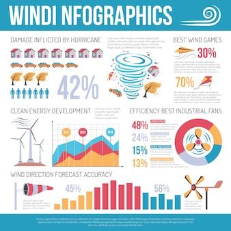 Póster infográfico plano de energía eólica ecológica