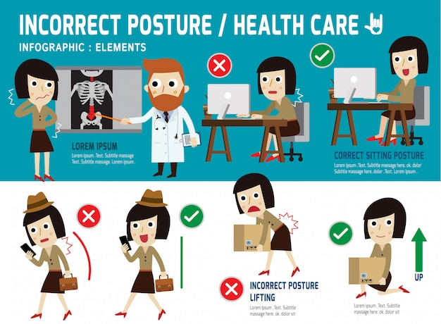 Postura correcta e incorrecta infografía.