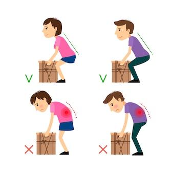 Postura incorrecta y correcta al levantar pesas