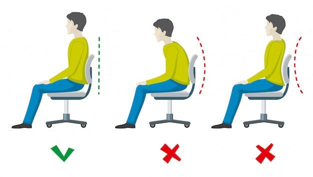 Postura incorrecta y derecha de la columna vertebral sentada. oficina de información de salud plana