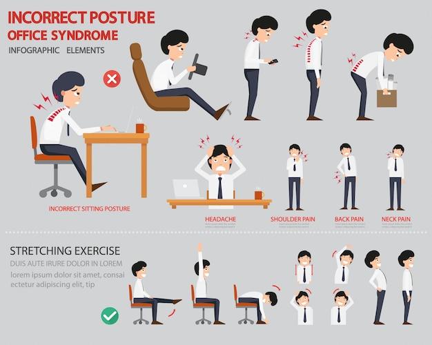 Postura incorrecta y infografía del síndrome de office.