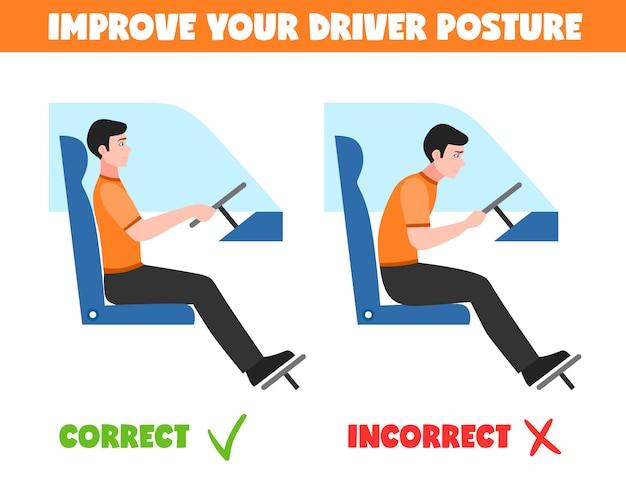 Posturas de la columna vertebral para la ilustración del conductor