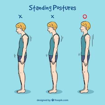 Posturas correctas e incorrectas de pie