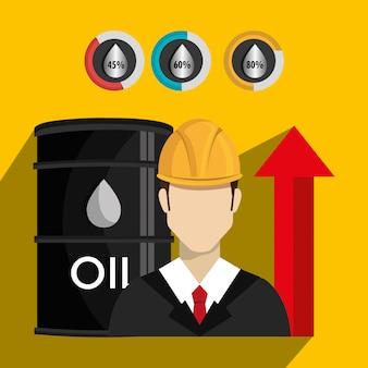 Precios del petróleo e industria