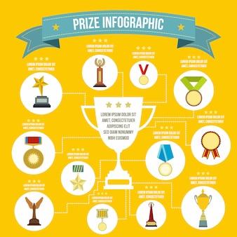 Premio infográfico en estilo plano para cualquier diseño.