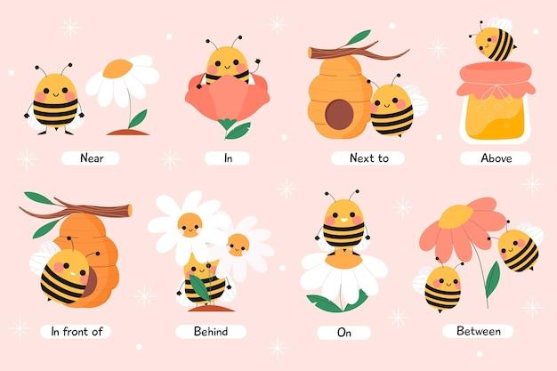 Preposiciones inglesas con abejas