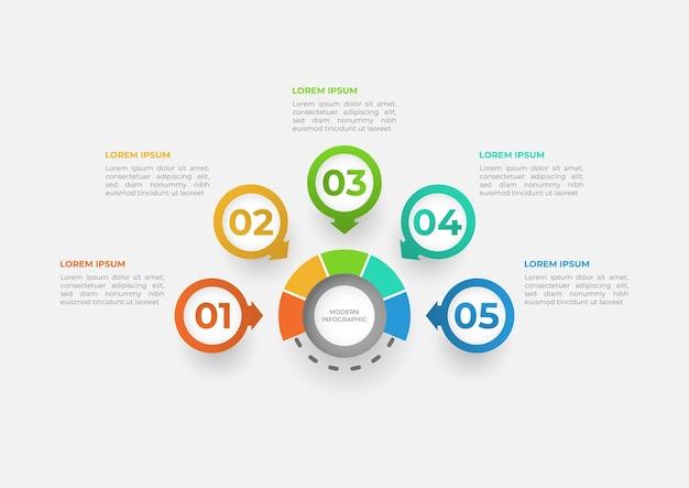 Presentación de infografía empresarial con cinco secciones.