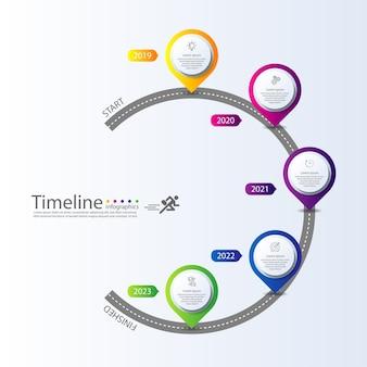 Presentación de la línea de tiempo de infografía empresarial colorida con cinco pasos