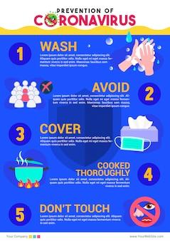 Prevención del cartel infográfico de coronavirus