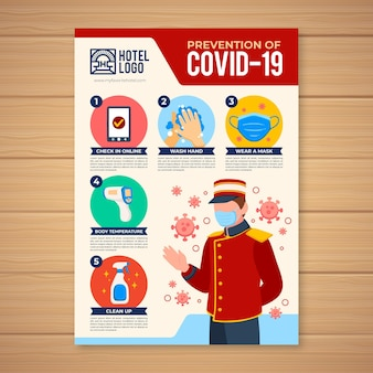 Prevención de coronavirus en cartel de hotel.