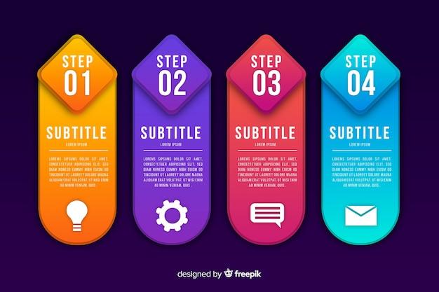 Principales pasos de mejora comercial de infografía