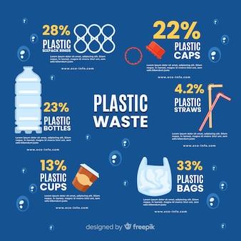 Problemas ambientales globales infografía estilo plano.