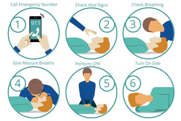 Procedimiento de rcp de primeros auxilios de emergencia.