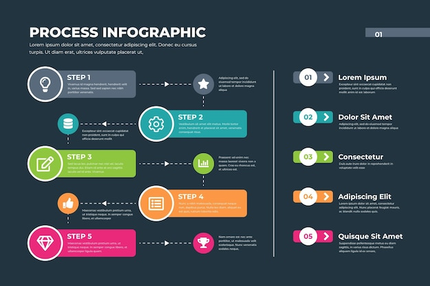 Procesar infografía con datos
