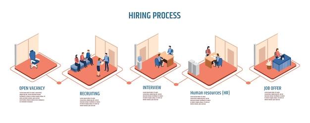 Proceso de contratación isométrica infografía