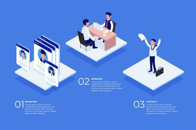 Proceso de contratación isométrica