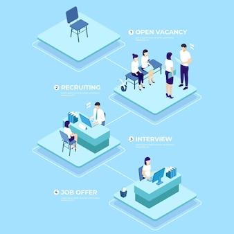 Proceso de contratación isométrico ilustrado