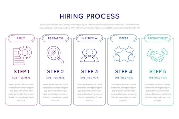 Proceso de contratación minimalista con pasos
